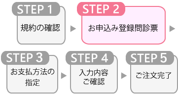 STEP.2 お申し込み登録・問診票